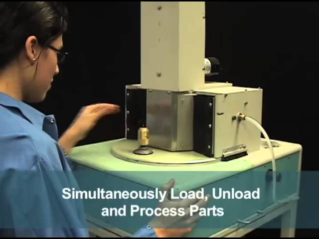 Simultaneously load, unload, and process parts