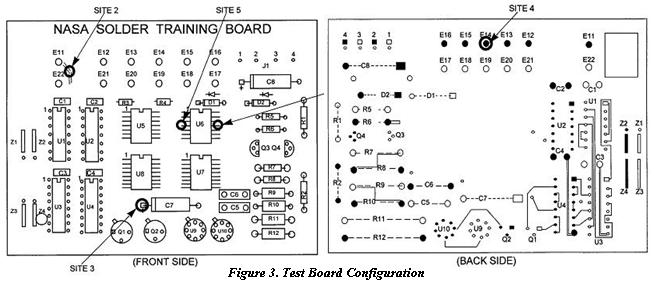 Test Board Configuration